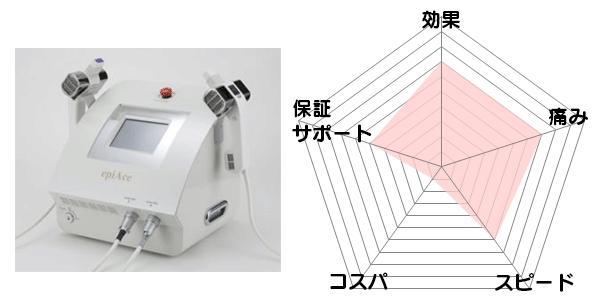 エアピスEX-R